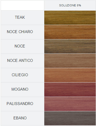 Mordente per legno - Colori mobili legno ...