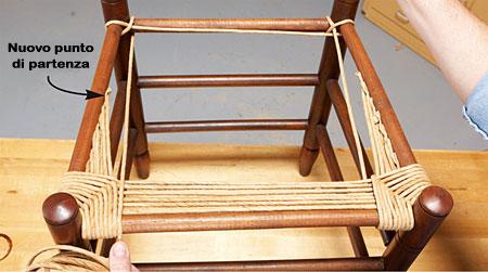 Metodi impagliatura sedie intrecci famosi
